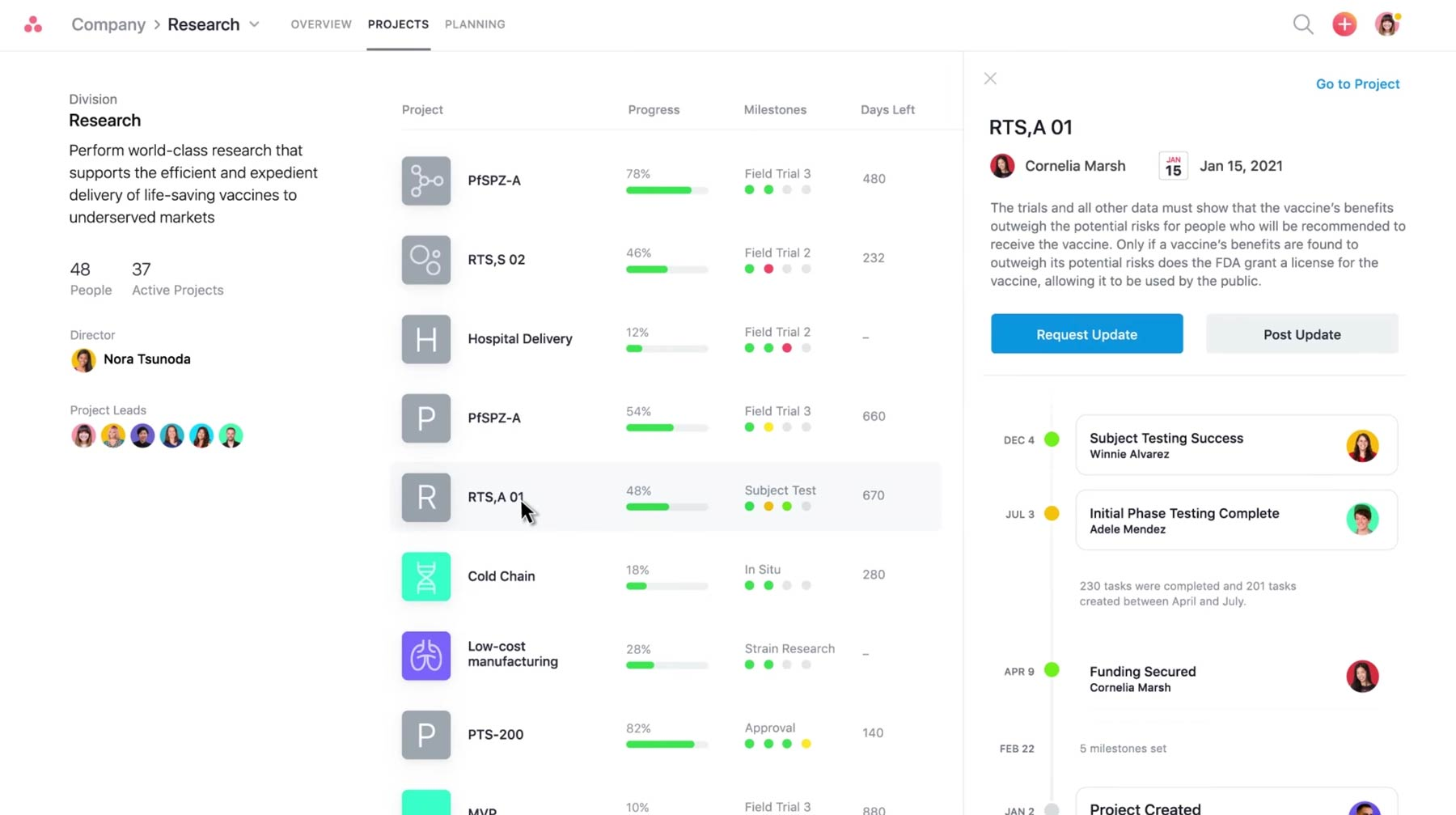 Asana Company-Wide Dashboard